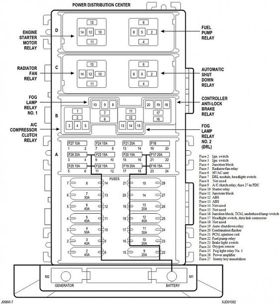Jeep Cherokee 1997-2001 Fuse Box Diagram - Cherokeeforum inside 1997 Jeep Cherokee Fuse Box Diagram