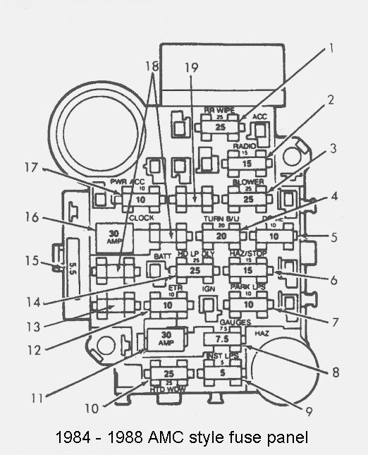Jeep Cherokee Electrical - 1984 - 1988 Xj Fuse & Relay with 1988 Jeep Cherokee Fuse Box Diagram
