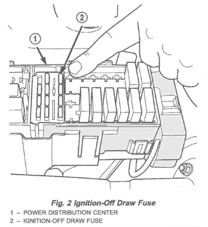 1997 grand cherokee fuse box diagram