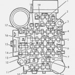 1996 Jeep Cherokee: A Fuse Panel Diagram Tail Lights with ...