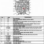 Jeep Cherokee Questions - I Need A Fuse Box Diagram For A 1999 pertaining to Cherokee Fuse Box Diagram