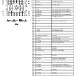 Jeep Grand Cherokee Wj - Fuses for 1999 Jeep Grand Cherokee Fuse Box Diagram
