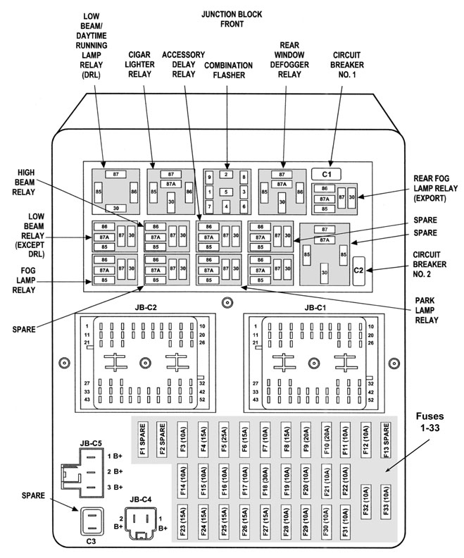 Jeep Grand Cherokee Wj - Fuses inside 2001 Jeep Cherokee Fuse Box Diagram