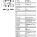 Jeep Grand Cherokee Wj - Fuses with regard to 2001 Jeep Grand Cherokee Fuse Box Diagram