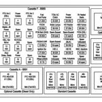 Jeep Grand Cherokee Wk - Fuses inside 2005 Jeep Grand Cherokee Fuse Box Diagram