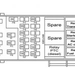 Jeep Grand Cherokee Wk - Fuses intended for 2007 Jeep Grand Cherokee Fuse Box Diagram
