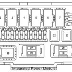 Jeep Grand Cherokee Wk - Fuses intended for Jeep Commander Fuse Box Diagram