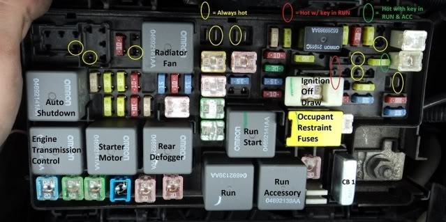 Jeep Jk 2009 Fuse Box Map Layout Diagram - Jkowners : Jeep in 2008 Jeep Compass Fuse Box Diagram