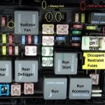 Jeep Jk Fuse Box Map Layout Diagram - Jeepforum throughout 2009 Jeep Wrangler Fuse Box Diagram
