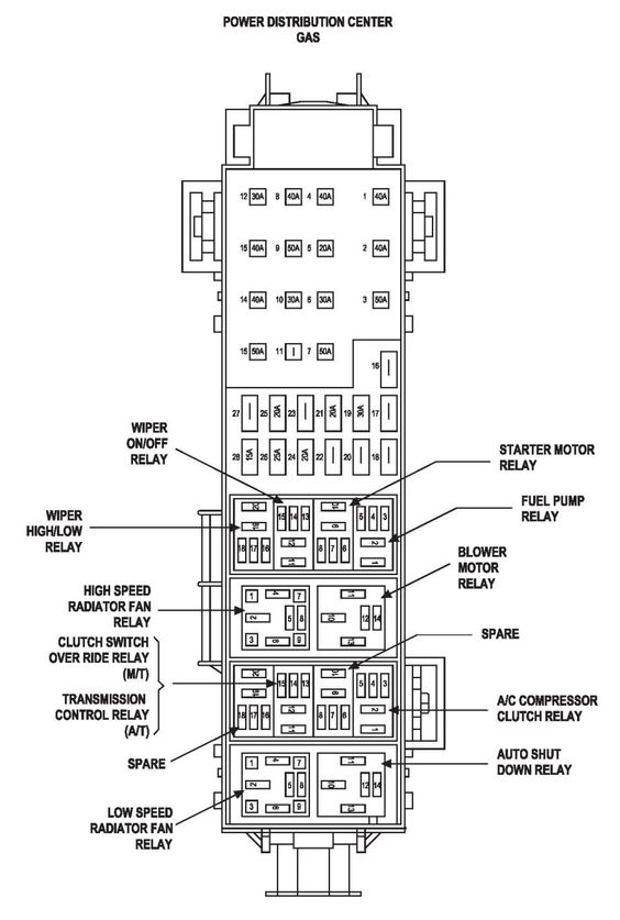 2006 jeep liberty fuse box diagram