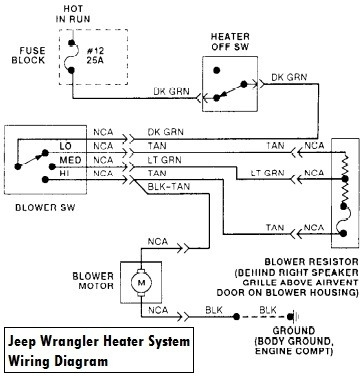 Jeep Yj Wiring Diagram - Wiring Diagram And Schematic Design within 1988 Jeep Wrangler Fuse Box Diagram