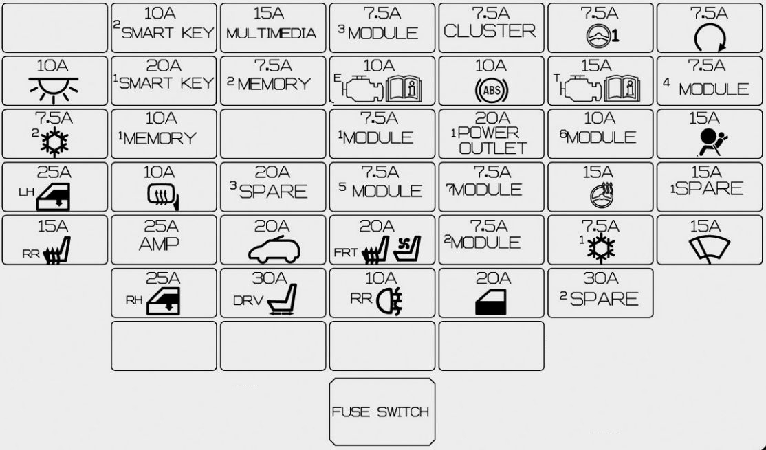 ford mondeo mk3 fuse box diagram