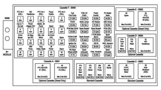 Left Power Seat Won't. Work Srx 2005 - Fixya in 1999 Chrysler Lhs Fuse Box Diagram