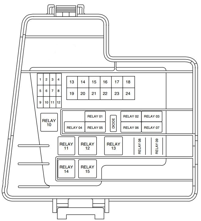 Lincoln Ls (2000 – 2006) – Fuse Box Diagram | Auto Genius for 2000 Lincoln Ls Fuse Box Diagram