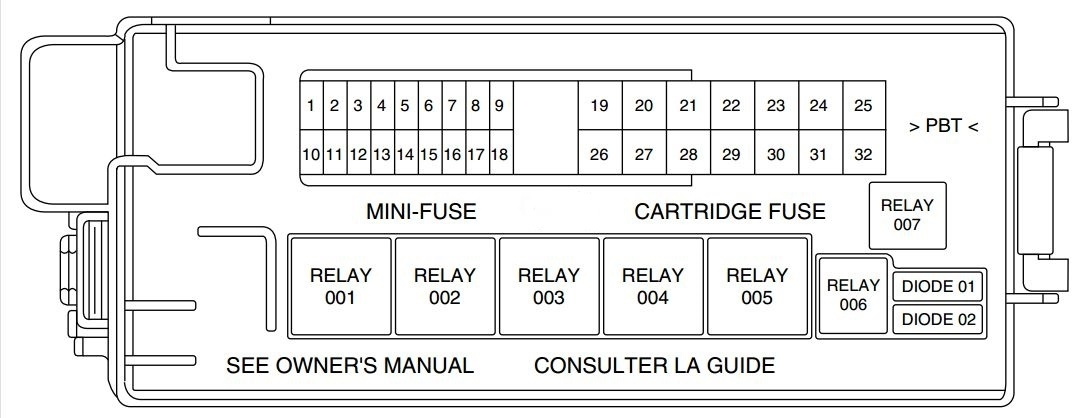 Lincoln Ls (2000 – 2006) – Fuse Box Diagram | Auto Genius intended for 2001 Lincoln Ls Fuse Box Diagram