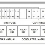 Lincoln Ls (2000 – 2006) – Fuse Box Diagram | Auto Genius regarding 2000 Lincoln Ls Fuse Box Diagram