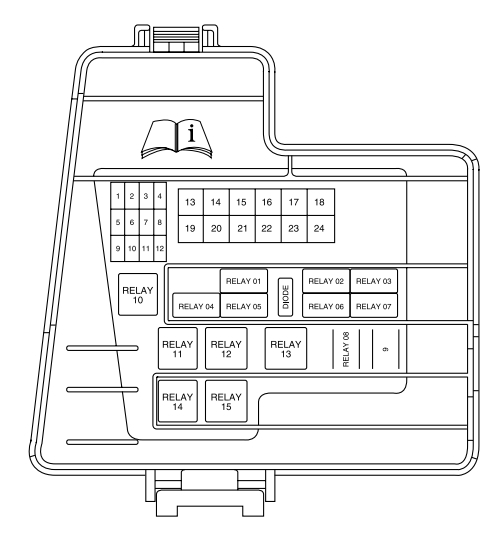 Lincoln Navigator Ii Mk2 (Second Generation 2003 – 2006) – Fuse intended for 2003 Lincoln Navigator Fuse Box Diagram
