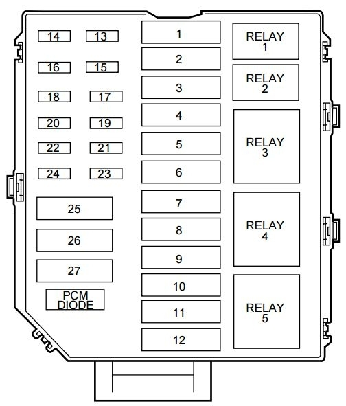 Lincoln Town Car Mk3 (1998 – 2011) 3Rd Generation – Fuse Box regarding 2005 Lincoln Town Car Fuse Box Diagram