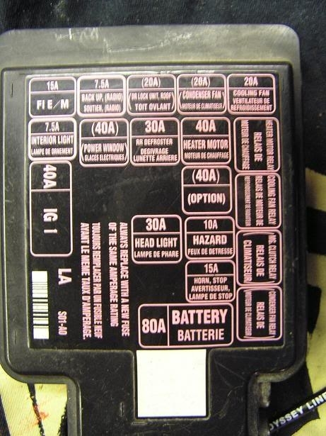 lookin for ek fuse box diagram under hood honda tech with 2000 honda civic fuse box honda civic del sol fuse box diagrams honda tech for 2000 honda 2006 Honda Civic Fuse Box Diagram at mr168.co