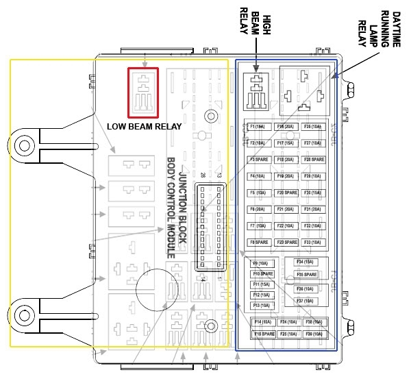 fuse box diagram 2007 jeep lberty fuse panel diagram 2007 2006 Jeep Grand Cherokee Fuse Box Diagram 1996 Jeep Grand Cherokee Fuse Box Diagram