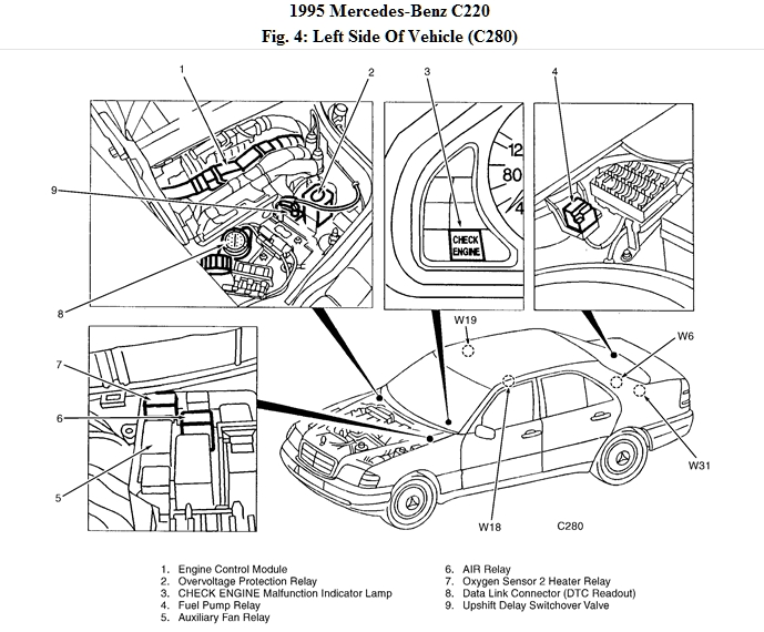 Mercedes Benz Wiring Diagram - Wirdig in 1995 Mercedes Benz Fuse Box Diagram