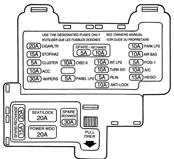 Mercury Cougar 7Th Generation (1989 – 1997) – Fuse Box Diagram with 99 Mercury Cougar Fuse Box