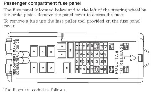 2000 Mercury Sable Fuse Box Diagram Fuse Box And Wiring