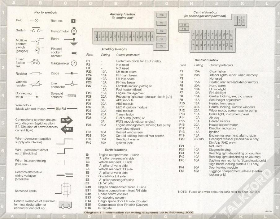 Mk5 Fiesta Fuse Box Diagram - Ford Fiesta Mk4 / Mk5 Forum - (1995 for Ford Fiesta 2003 Fuse Box Diagram