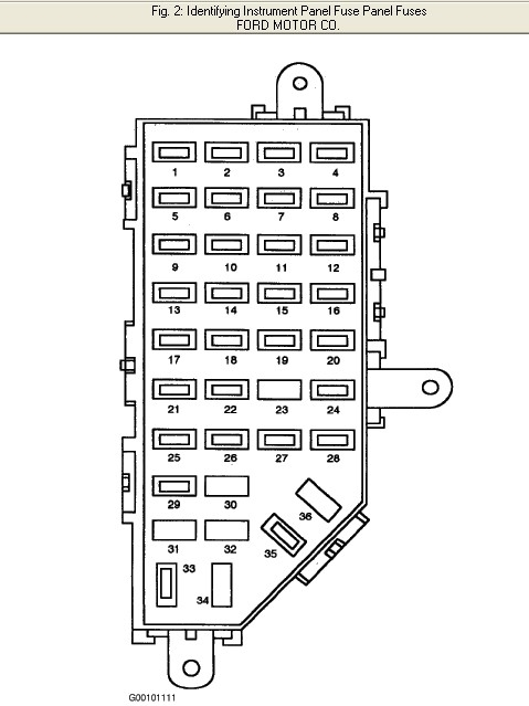 Need A Diagram Of A 1998 Ford Ranger Fuse Box inside 1998 Ford Ranger Fuse Box Diagram