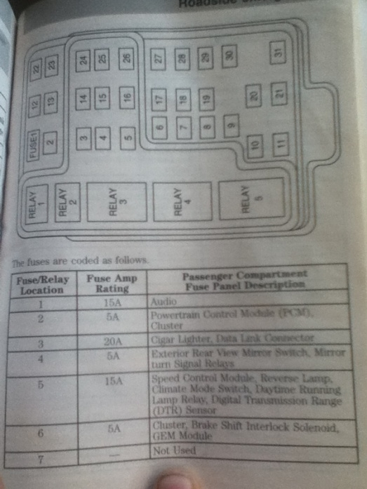 Need A Fuse Box Diagram/legend - Ford F150 Forum - Community Of with 1997 F150 Fuse Box Diagram