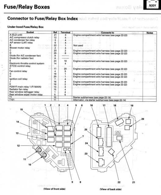 Need Under Hood Fuse Box/relay Diagram, 2009 Crv for 2006 Honda Civic Fuse Box