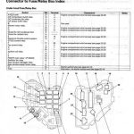Need Under Hood Fuse Box/relay Diagram, 2009 Crv intended for Honda Crv Fuse Box