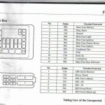 Need Underhood Fuse Box Diagram | Clubcivic - Your Online pertaining to 1994 Honda Civic Fuse Box