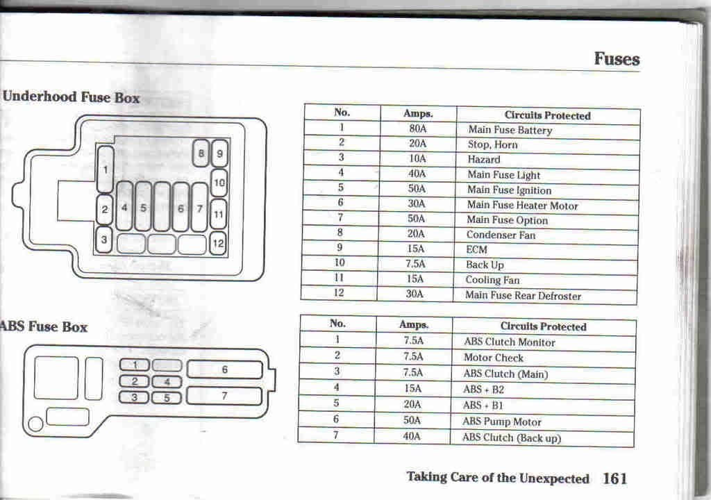 95 honda civic fuse box diagram