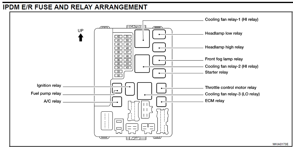 nissan altima sl  i need a detailed fusebox diagram for a