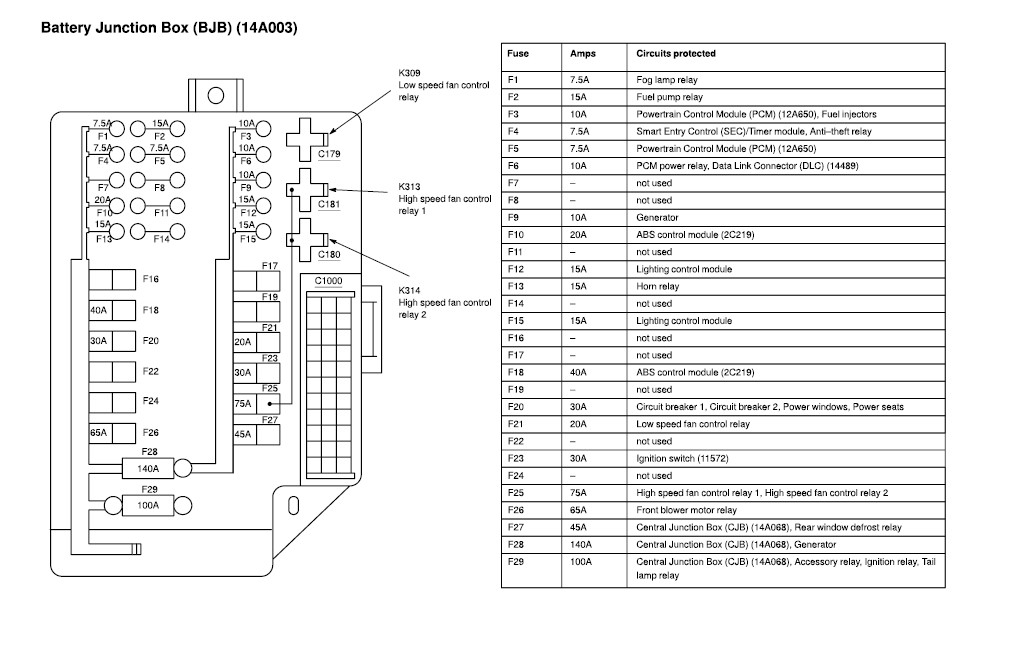 97 maxima fuse box diagram