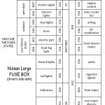 Nissan Largo Fuse - Nissan Primera Owners Club intended for Nissan Primera Fuse Box Diagram