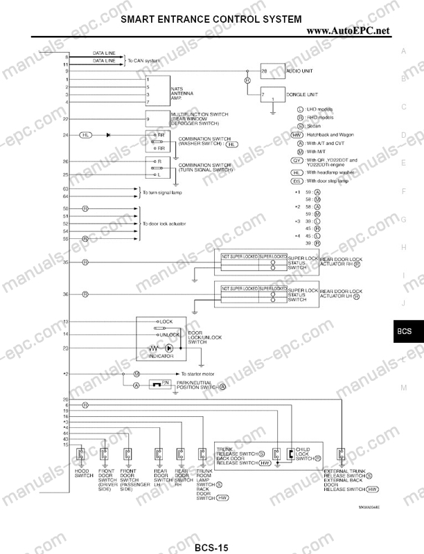 Nissan Micra Wiring Diagram Images. Nissan Micra K11 Indicator regarding Nissan Primera Fuse Box Diagram