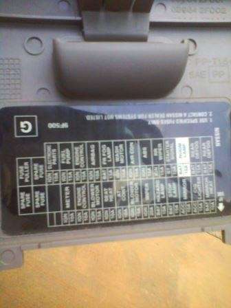 nissan primera fuse box nissan primera fuse box diagram | fuse box and wiring diagram 2000 nissan maxima fuse box diagram