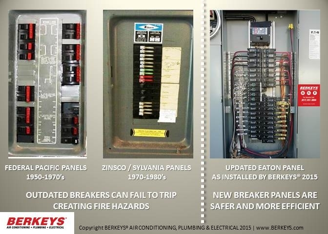 Old Electric Panel Breaker/fuse Boxes Should Be Inspected And Replaced throughout Fuse Box Electrical Panel