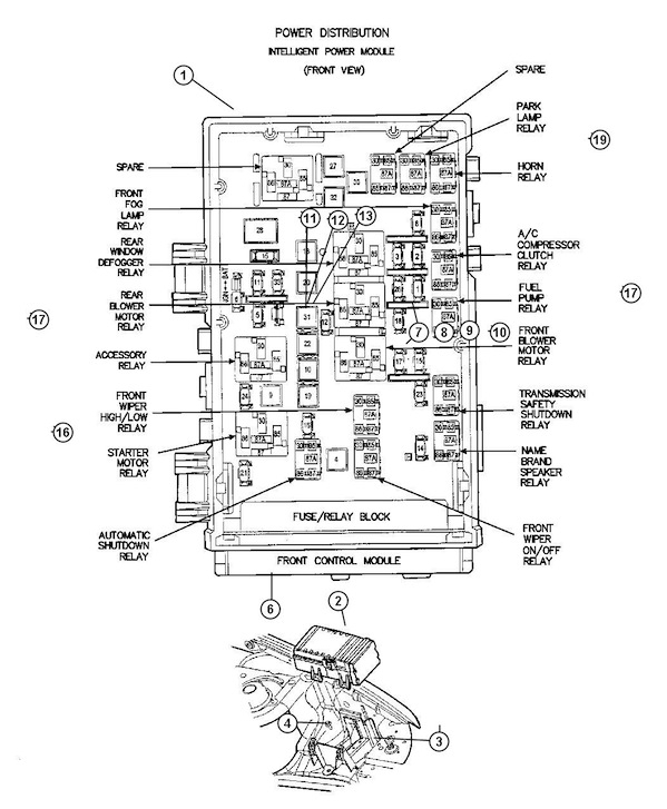 2005 chrysler town country fuse box diagram