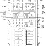 Pdc Fuse Diagram - Jeepforum intended for Jeep Wrangler Tj Fuse Box Diagram