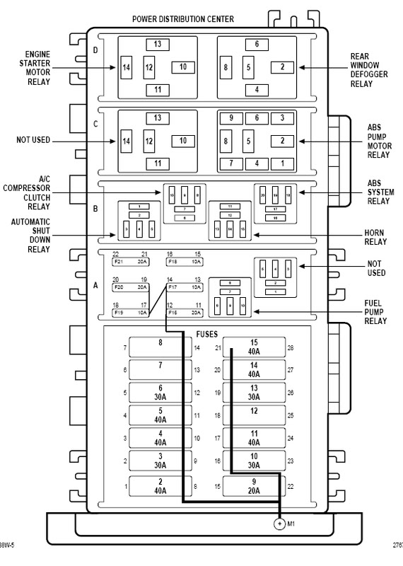 Pdc Fuse Diagram - Jeepforum regarding 1998 Jeep Wrangler Fuse Box Diagram