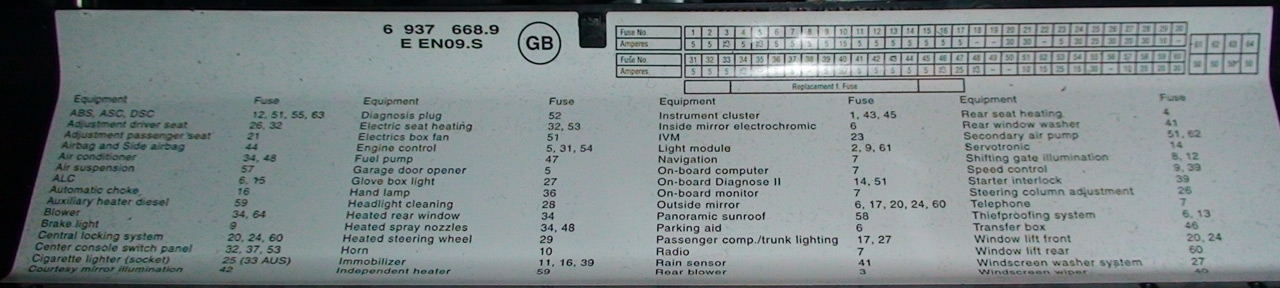 Picture Of Glove Box Fuse Key For Your Reference - Xoutpost regarding 2003 Bmw X5 Fuse Box