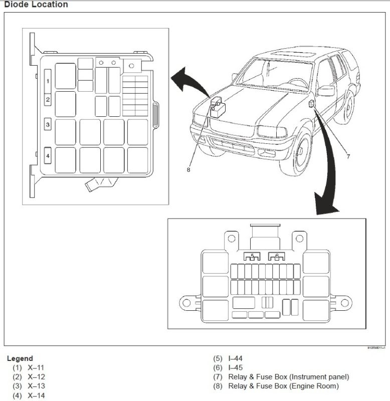 Planetisuzoo (Isuzu Suv Club) • View Topic - Fuse Panel Layout for 1998 Isuzu Trooper Fuse Box Diagram