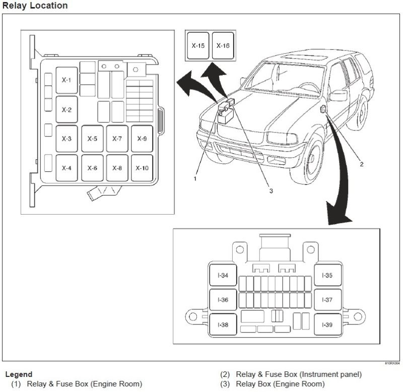 1998 isuzu rodeo fuse and relay box diagram 2005 gmc envoy