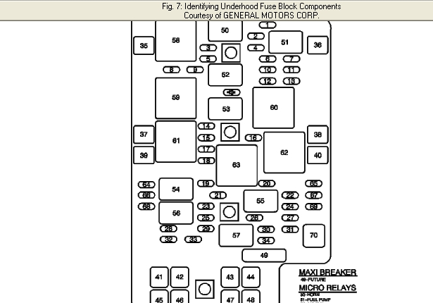 2007 Pontiac Grand Prix Fuse Box Diagram Fuse Box And
