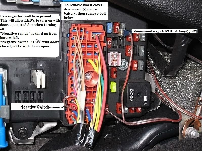 Pontiac G6 Fuse Box Location. Pontiac. Wiring Diagram Instructions regarding 2006 Pontiac G6 Fuse Box Location