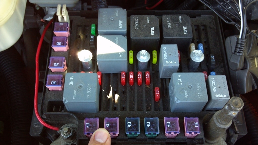2006 Saturn Ion Fuse Box