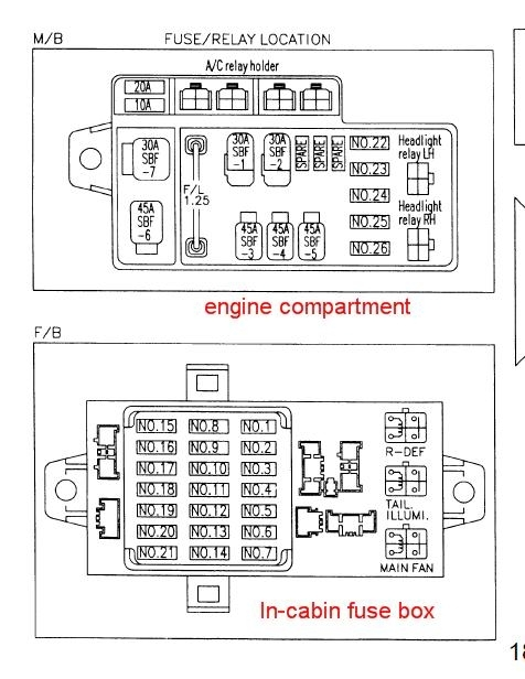 Diagram 1971 Monte Carlo Fuse Box Wiring Diagram Full Version Hd Quality Wiring Diagram Lielirin Oltreilmurofestival It